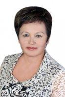Руководители Совета Абинского городского поселения
